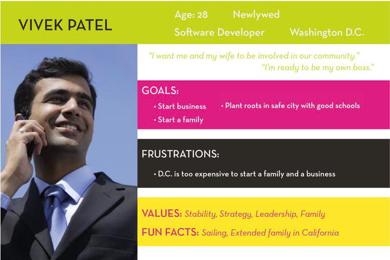 Meet: Vivek